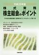 株主総会のポイント 平成29年