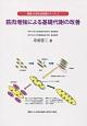 筋肉増強による基礎代謝の改善 健康・化学まめ知識シリーズ