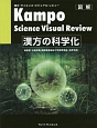 漢方の科学化