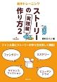 ストーリーの作り方 実践編 創作トレーニング(2)