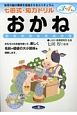 七田式・知力ドリル3・4さい おかね 幼児の脳の発育を促進させるカリキュラム