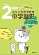 くもんの2時間でニャンとかできる中学歴史 中2 近代 日本の開国と近代化