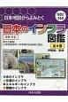 日本地図からよみとく日本のインフラ図鑑 全4巻セット