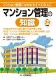 マンション管理の知識 平成29年