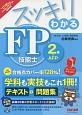 スッキリわかる FP技能士2級・AFP スッキリわかるシリーズ 2017-2018