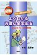 図解・よくわかる労働安全衛生法<改訂5版> 122のチャートで逐条解説!