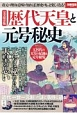 歴代天皇と元号秘史<完全保存版> 改元の理由と意味を知れば、歴史がもっと楽しくなる!