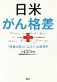医療の経済学 「効率」と「コスト」の日米がん格差