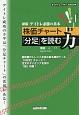 株価チャート「分足」を読む力 デイトレ必勝の基本<新版>
