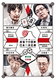 麻雀プロ団体日本一決定戦 第四節 2回戦