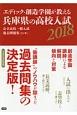 エディック・創造学園が教える兵庫県の高校入試 2018
