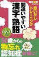 思いだしトレーニング 間違いやすい漢字・熟語 983問