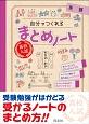 高校入試 自分でつくれるまとめノート 英語