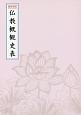 仏教概観史表<補訂新版>