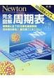 完全図解・周期表 Newton別冊 周期表と全118元素を徹底解説/日本初の命名!新元