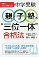 """受験のプロが教える 中学受験 親・子・塾の""""三位一体""""合格法"""