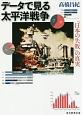 データで見る太平洋戦争 「日本の失敗」の真実