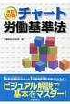 チャート労働基準法<改訂10版>