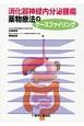 消化器神経内分泌腫瘍 薬物療法のケースファイリング