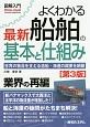 よくわかる最新船舶の基本と仕組み<第3版> 図解入門How-nual Visual Guide Book 世界の物流を支える造船・海運の概要を網羅