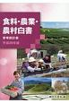 食料・農業・農村白書参考統計表 平成29年