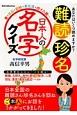 難読 珍名 日本人の名字 クイズ あなたはいくつ読めますか?