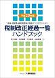 税制改正経過一覧ハンドブック 平成29年 税率・控除額・適用期間等の推移がひと目でわかる!!
