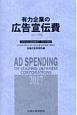 有力企業の広告宣伝費 2017 NEEDS日経財務データより算定