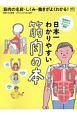 日本一わかりやすい 筋肉の本 筋肉の名前・しくみ・働きがよくわかる!