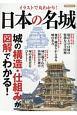 イラストで丸わかり!日本の名城
