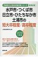 水戸市の短大卒/高卒 茨城県の公務員試験対策シリーズ 2019