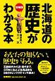 北海道の歴史がわかる本<増補版>