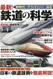 最新!鉄道の科学