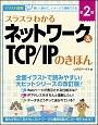 スラスラわかるネットワーク&TCP/IPのきほん<第2版> イラスト図解