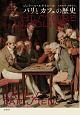 パリとカフェの歴史