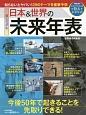 超ビジュアル日本&世界の未来年表