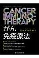 がん免疫療法 2-1 肺癌における免疫療法の進展