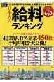 日本人の給料ランキング