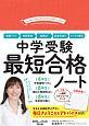 中学受験 最短合格ノート AERA with Kids Book