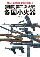 【図解】第二次大戦 各国小火器