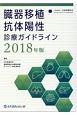 臓器移植抗体陽性診療ガイドライン 2018