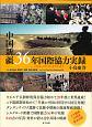 中国新疆36年国際協力実録 キジル・ニヤ・ダンダンウイリク