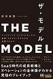 THE MODEL マーケティング・インサイドセールス・営業・カスタマ