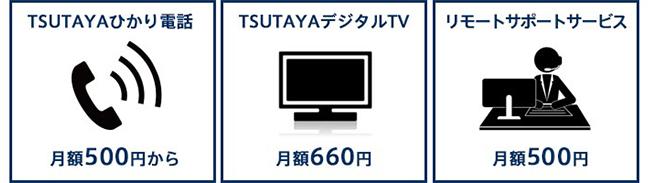 TSUTAYAひかり電話月額500円から TSUTAYAデジタルTV月額660円 リモートサポートサービス月額500円